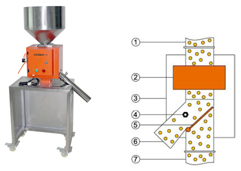 【供】造粒厂专用金属分离器